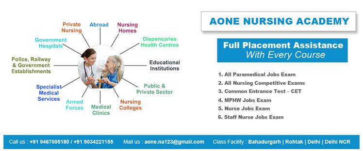 Nursing Academy Rohtak,Nursing Academy bahadurgarh,Nursing Academy Delhi,Nursing Academy Delhi NCR