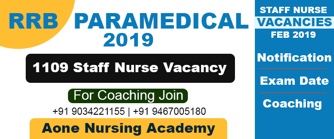 Notification of RRB Paramedical Recruitment 2019- 1109 Staff